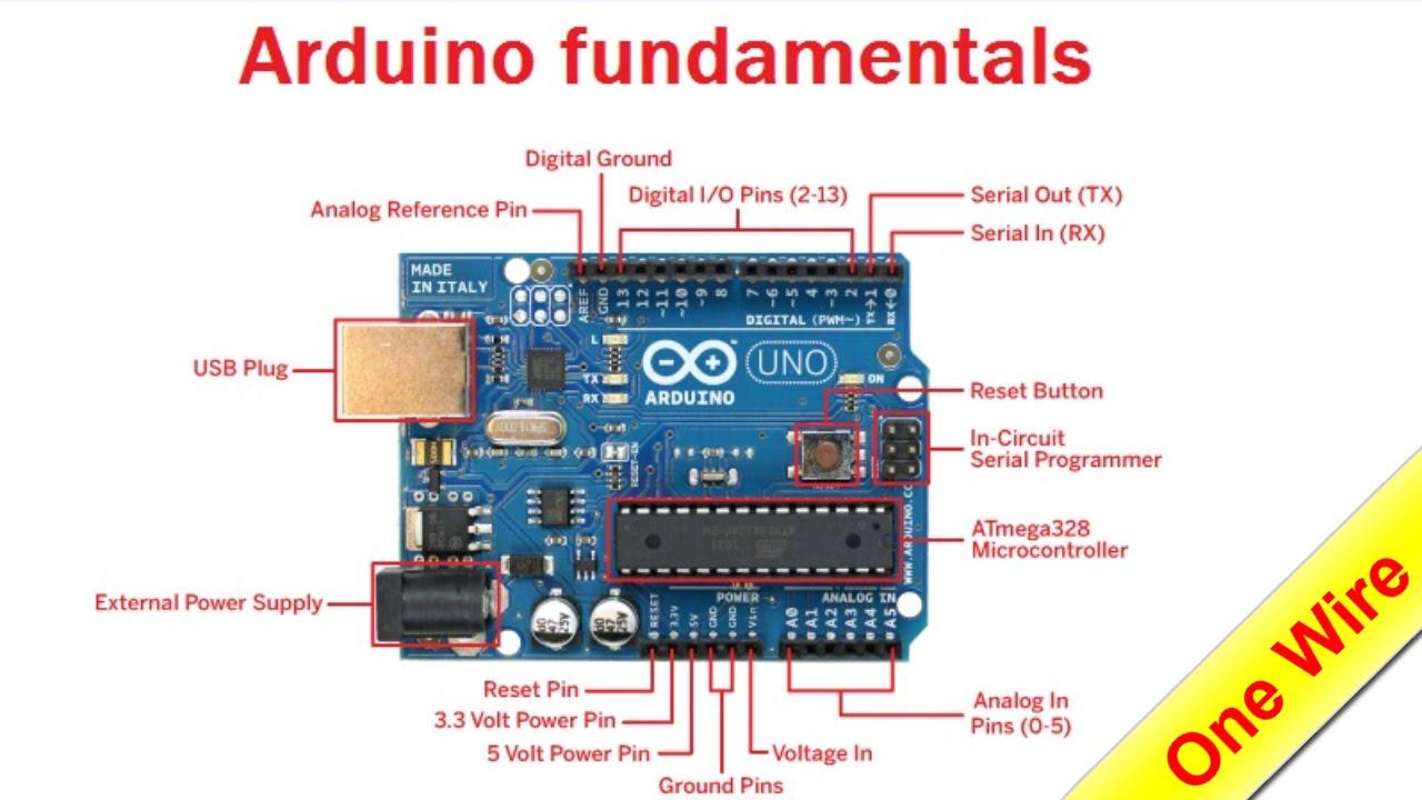 """crisstel.ro Arduino și protocolul One Wire senzorul Arduino și protocolul One Wire One Wire este un protocol care iți permite să interconectezi diverse dispozitive periferice în special senzori direct cu placa Arduino senzorul de temperatura DS18B20 este un senzor care face decât conversia temperaturii Interfața identifica în mod unic senzorul cu care placa Arduino comunică Asta înseamnă ca nu ești limitat în a utiliza unul sau doi senzori poți folosi zeci de senzori conectați în rețea folosind ca și magistrala de date un singur fir Senzorul de temperatura DS18B20 Poate măsura temperaturii negative (pana la -55 de grade Celsius) dar și pozitive (pana la 125 de grade Celsius) cu o acuratețe de ± 0.5 grade Un lucru interesant este ca senzorul îți permite sa renunti la un fir de alimentare și sa folosești doar cele 2 fire ramase Practic modul parasite power îți permite sa alimentezi dar sa și """"vorbești"""" cu senzorul folosind firul GND si firul One Wire"""