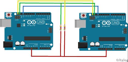 crisstel.ro Arduino – comunicația I2C între 2 plăci protocolul date master Arduino – comunicația I2C între 2 plăci I2C este un protocol prin care poți realiza transfer de date intre mai multe dispozitive Aceste pachete de date le vei transmite bit cu bit unul după altul către unul sau mai multe dispozitive poți recepționa și poți stoca pachete de date de la unul sau mai multe dispozitive protocolul I2C iți permite să transmiți și să recepționezi pachete de date sau bytes Poți conecta în jur de 100 de placi Arduino folosind doar 2 fire unul de date și unul de clock Protocolul I2C introduce ideea ca o singura placa trebuie sa fie master iar restul plăcilor trebuie sa fie slave-uri Master-ul este cel care inițializează comunicația și efectuează transferul de date din și către slave-uri master-ul poate fi privit ca un server iar slave-ul poate fi privit ca un client