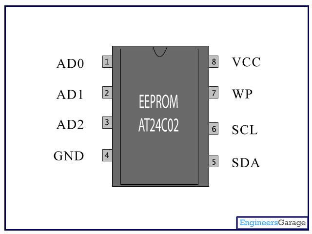 crisstel.ro EEPROM AT24C02 memorie nevolatile hard disk
