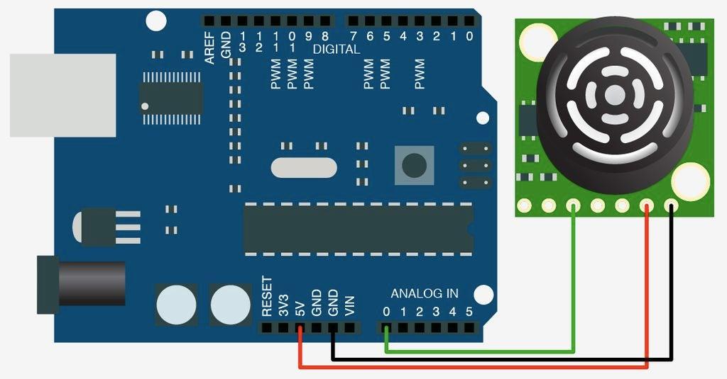 crisstel.ro Sonar Maxbotix LV EZ0 și Arduino Senzorul Sonar Maxbotix LV EZ0 se poate utiliza împreuna cu placa Arduino pentru a măsura distanțe cuprinse între 0 și 6.45 m sau pentru a detecta dacă un obiect se află în proximitate sau nu tutorialul de mai jos te îndruma cum sa construiești senzorul de parcare care poate deveni destul de util în diverse situații Senzorul de parcare de mai jos iți indica prin intermediul unor LED-uri de culori diferite distanta măsurata între vehicul și perete Proiectul utilizează la baza o placa Arduino dar dacă dorești o varianta mai optimă din punct de vedere al costului te poți orienta către o placa cu microcontroler ATtiny Pentru a conecta senzorul Sonar Maxbotix LV EZ0 cu placa Arduino vei avea nevoie de 3 fire de conexiuni cu capete mamă-tată Acum este momentul să încarci codul sursa de mai jos în placa Arduino Ceea ce face codul este sa inițializeze Monitorul Serial la viteza de 9600 baud și să efectueze citiri neîntrerupte ale pinului analogic Pentru ca citirile pot fi afectate de erori s-a ales efectuarea lor într-o bucla for() după o variabila average ca mai apoi valoarea totala obținută să fie împărțită la nr. total de citiri