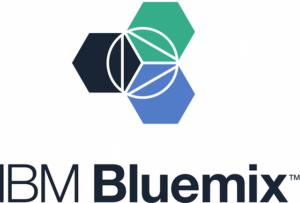 crisstel.ro IBM BlueMixTM IoT temperaturii și umidității platformă cloud panou de control secțiuni de supraveghere