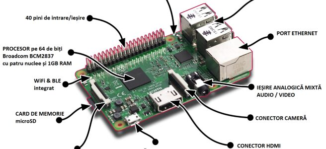crisstel.ro utilizarea pinilor GPIO la placa Raspberry Pi 3 resursele de calcul sistem de calcul de uz general conector de 40 de pini semnificația pinilor pini de Power pini de GND pini GPIO