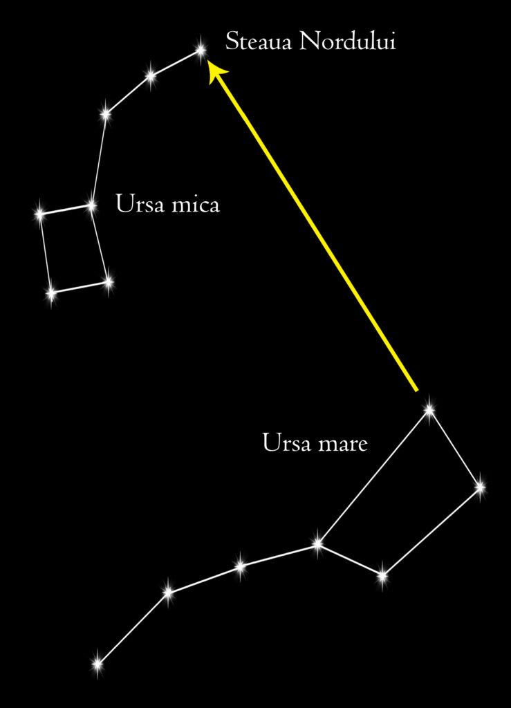 Crisstel.ro Carul mare  carul mic steaua polară