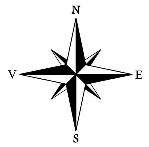 Determinarea punctelor cardinale cu ajutorul busolei