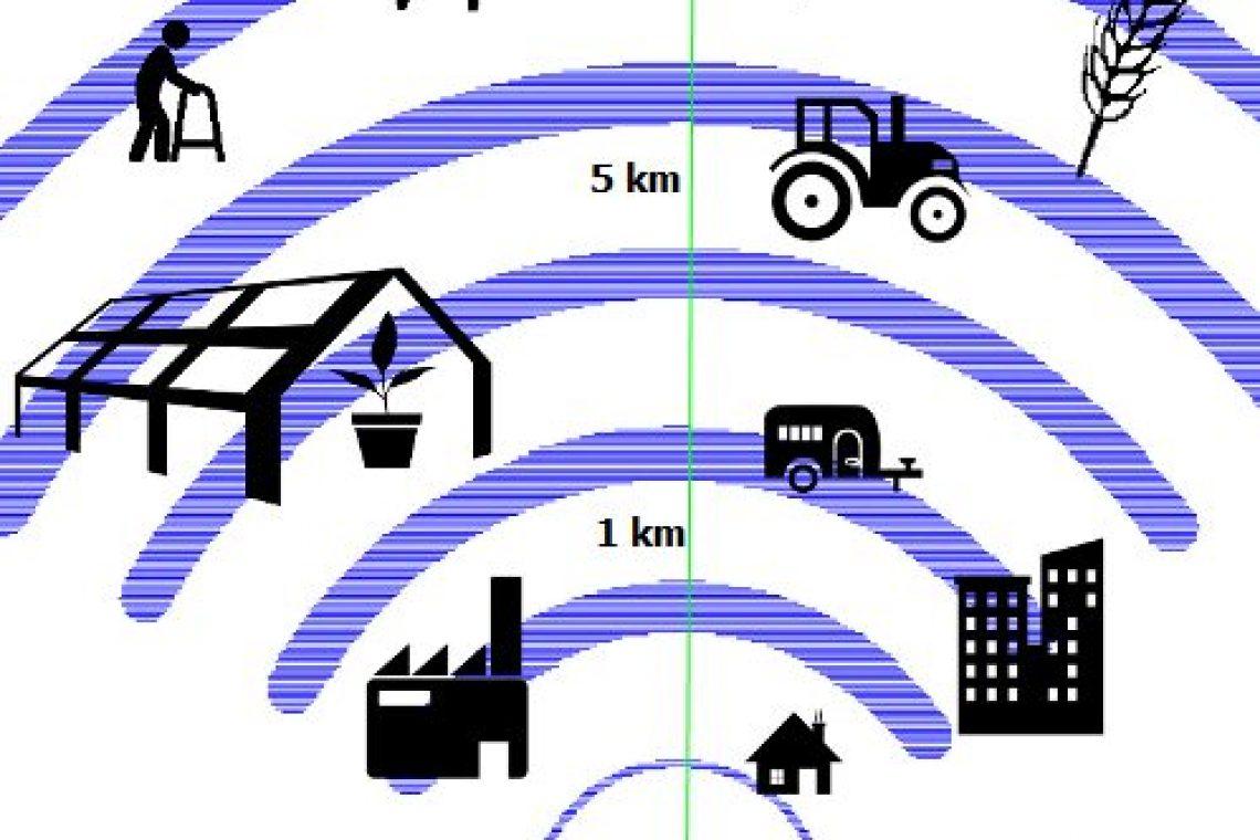 crisstel.ro Cum verificăm acoperirea LoRaWAN TTN Rețelele radio Long Range (LoRaWAN) rețele de senzori și de dispozitive IoT pe distanțe de ordinul kilometrilor Rețelele publice LoRaWAN precum TTN permit utilizarea acestei tehnologii fără a avea grija infrastructurii La prima vedere răspunsul la această întrebare se poate baza pe harta sistemelor gateway înregistrate pe platforma TTN de către utilizatori un gateway este activ nu semnifică altceva decât faptul că există legătură între acesta și platforma TTN variantă de verificare este platforma TTN Mapper ce conține o hartă de acoperire a sistemelor gateway TTN